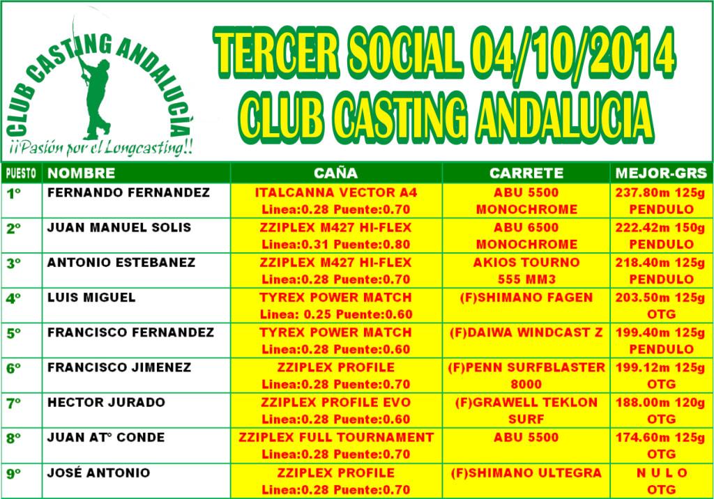 TERCERSOCILA04-10-2014 TODO